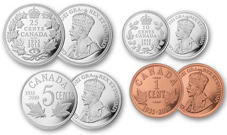 Penny Nickel Dime And Quarter Bulli Ddict